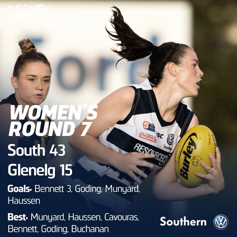 Women's Match Report: Panthers claim first win at Glenelg