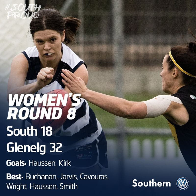 Women's Match Report: Panthers fall to Glenelg at the Bay