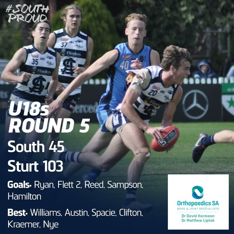 Junior Match Report: U18s overrun by Sturt