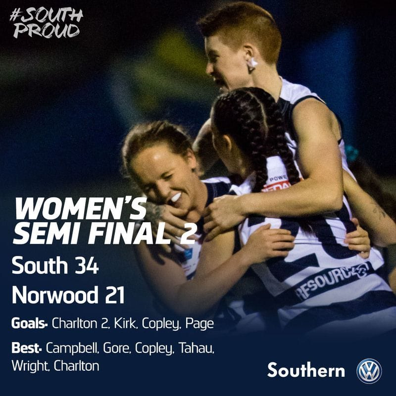 Women's Match Report: Panthers women book a place in the 2019 SANFLW Grand Final