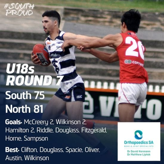 Junior Match Report: U18s fall just short to North Adelaide