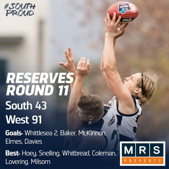 Reserves Match Report: South vs West