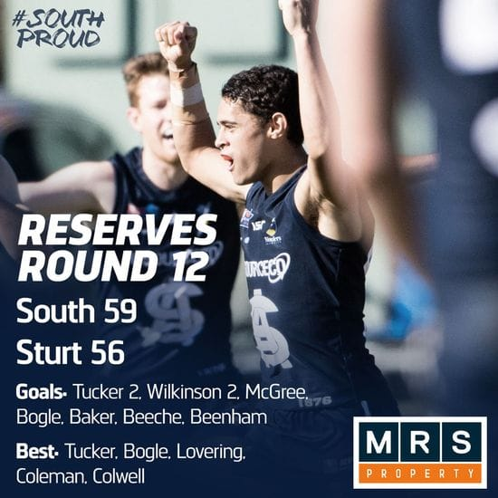 Reserves Match Report: Panthers back on the winners list.