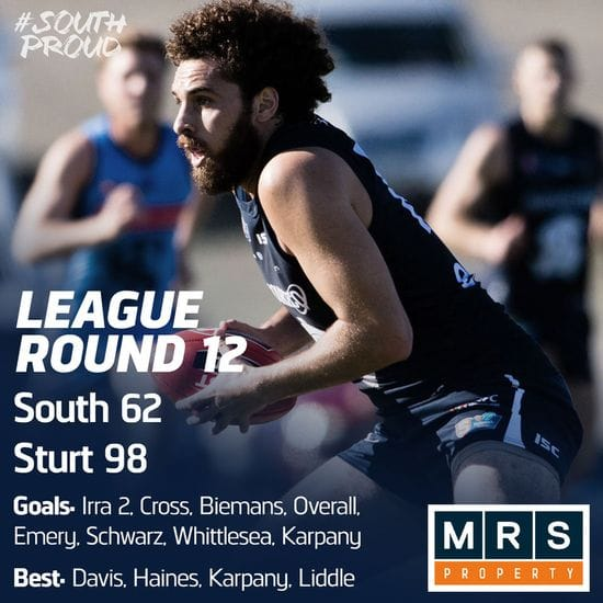 League Match Report: Panthers Fall to Double Blues