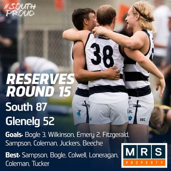 Reserves Match Report: South surge past the Tigers