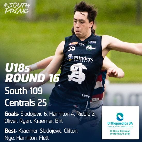 Junior Match Report: U18s record a strong win over the Dogs.