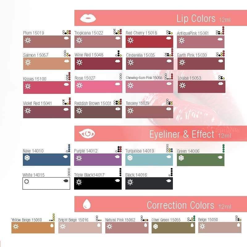 NPM Correction Colours
