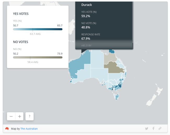 Durack electorate votes YES for same sex marriage