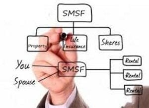 5 questions to ask yourself before setting up a SMSF