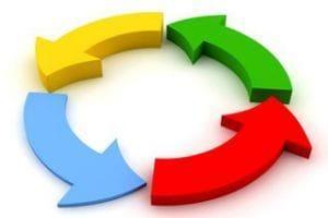 Part 4: The 7 key sales behaviours that drive high performance