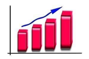 Part 7: The 7 key sales behaviours that drive high performance
