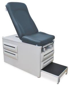 STA 6080 Exam Table