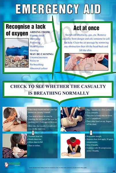 First Aid Health Posters
