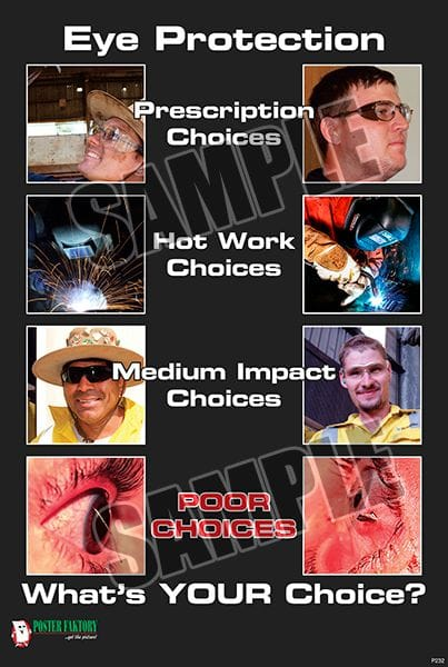 PPE (Personal Protection Equipment) Safety Posters
