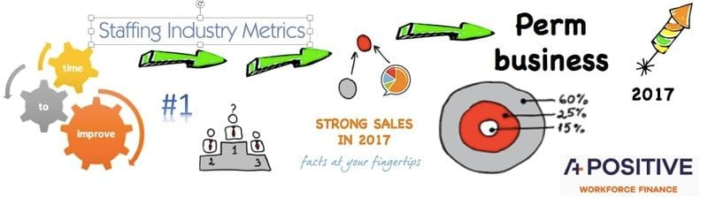 Perm sales growth - did you keep up with the pack in 2017?