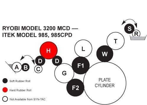 Ryobi 3200MCD Rollers, Itek 985 Rollers, Itek 985CPD Rollers
