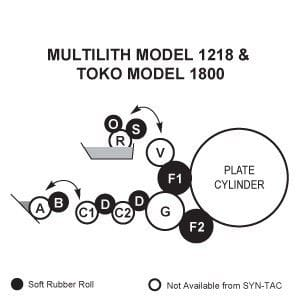 Multi 1218 Rollers, Toko 1800 Rollers