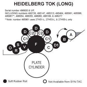 Heidelberg TOK (Long) Rollers