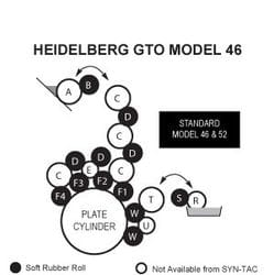 Heidelberg GTO 46 Rollers