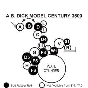 ABDick Century 3500 Rollers