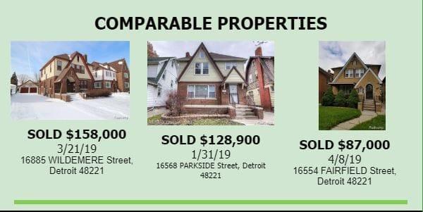 16630 LAWTON Street, Detroit 48221 comaprables