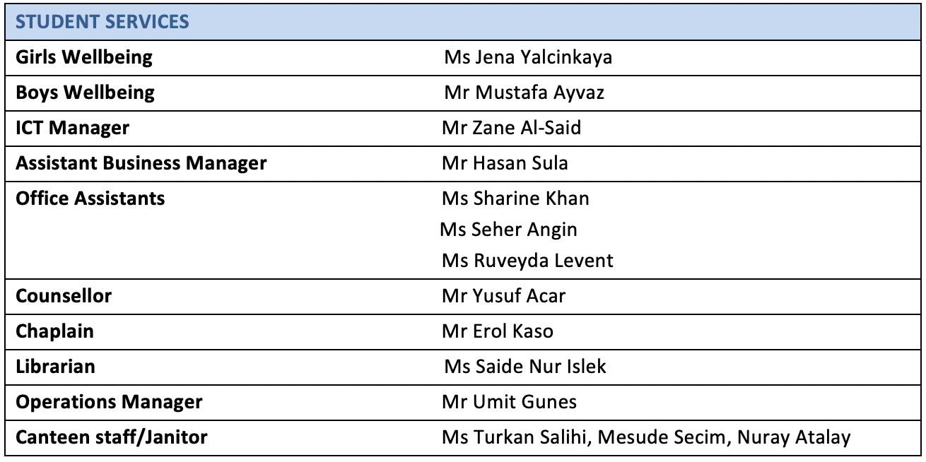Staff | Irfan College