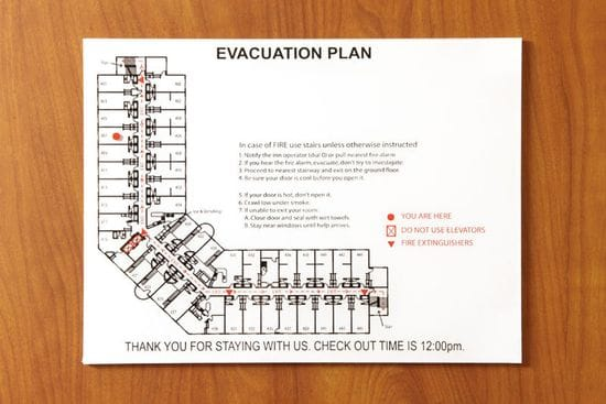 The Requirements Of Evacuation Signs And Diagrams