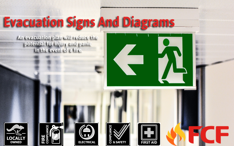 what is an evacuation diagram and why are we required to have them?
