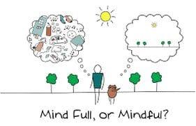 Mindful Breathing