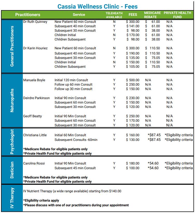 Cassia Wellness fees