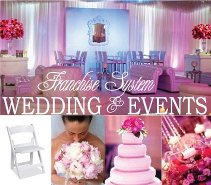 All About Venues- Wedding Franchise