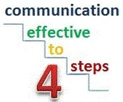 4 Steps to Effective Communication In-house / In-service Workshop
