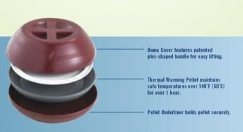 Insulated plate warmers